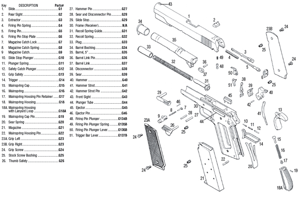 1911a1 Government Pistol Parts