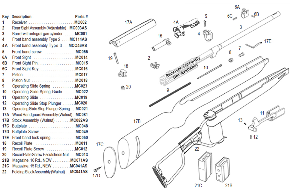 Stupendous M1 Receiver Barrel Stock Assemblies Parts Wiring Cloud Inamadienstapotheekhoekschewaardnl